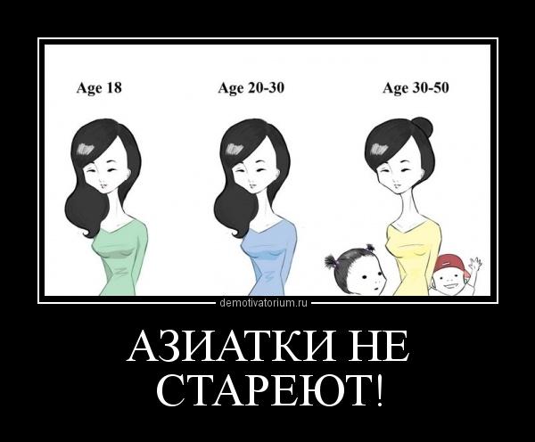 не стареет: