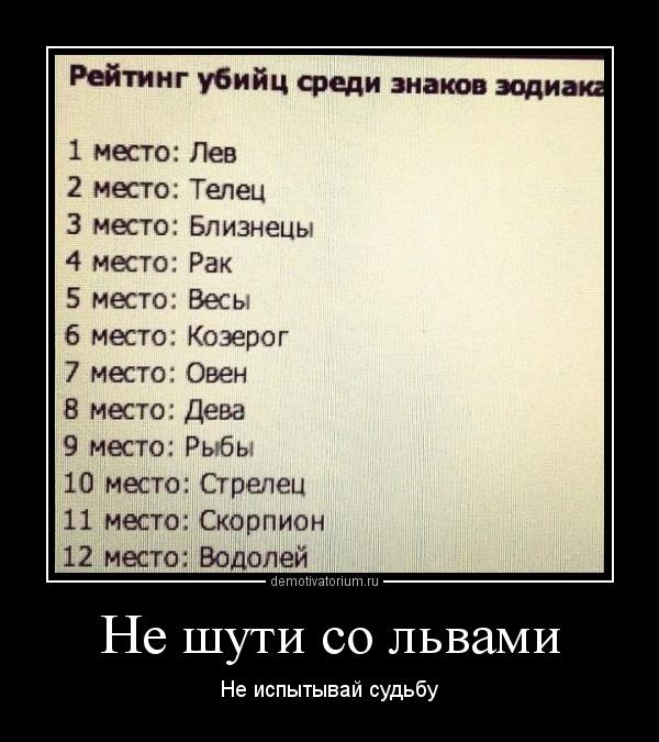 Этот список составлен на основе статистических данных.